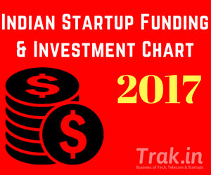 Indian Startup Funding Investment Chart List 2017