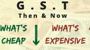 GST Rate Card Then & Now – What's Cheap, What's Costlier