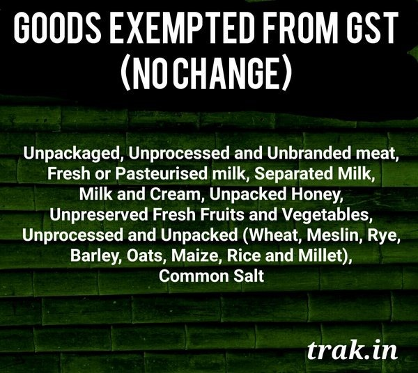 Goods exempt from GST No Change