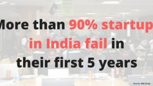 More Than 90% Of Indian Startups Fail in First 5 Years; Lack of Innovation, Skills & Funding Main Reasons[IBM Study]