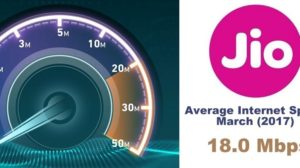 Reliance Jio Offers The Fastest 4G With An Average Download Speed Of 18.48 Mbps In March 2017