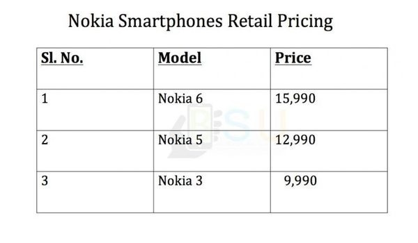 Image result for Nokia 6, Nokia 5, and Nokia 3 smartphones set for India launch today; compare specs, features and price