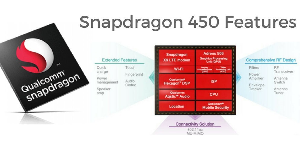 Snapdragon 450 Features
