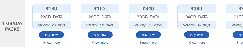 Jio's 1GB Per Day Plans Start At Rs. 149/-
