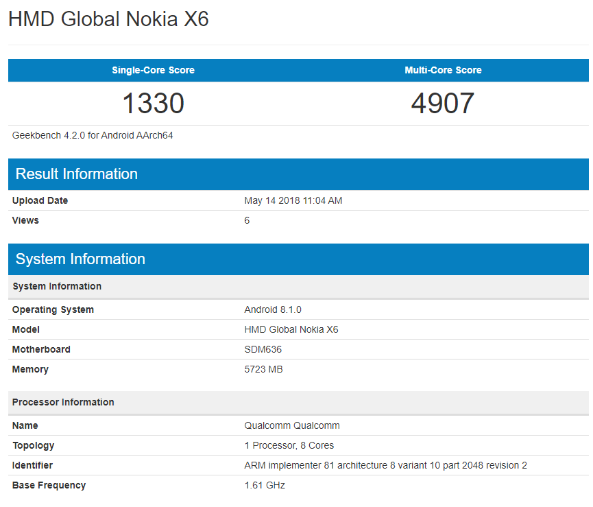 The Nokia X6 Benchmarks