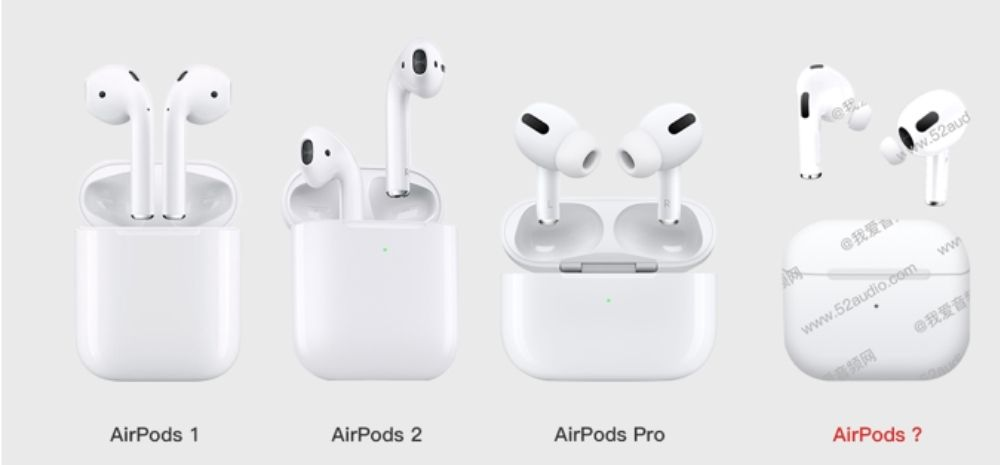 3rd Gen Apple AirPods Leaked: This Is How Apple's New AirPods Will Look & Work
